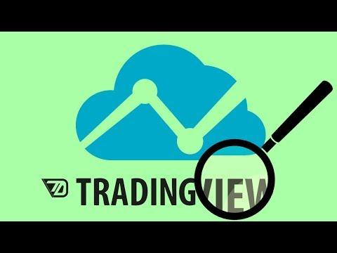 Рисуем график в TradingView (линии, каналы)