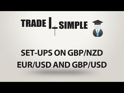 Форекс курс доллара. график онлайн