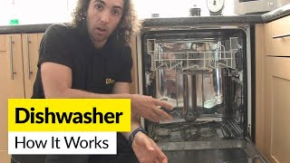 How a Dishwasher Works