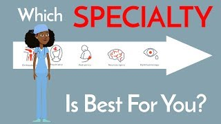 How to CHOOSE A SPECIALTY | 6 Steps