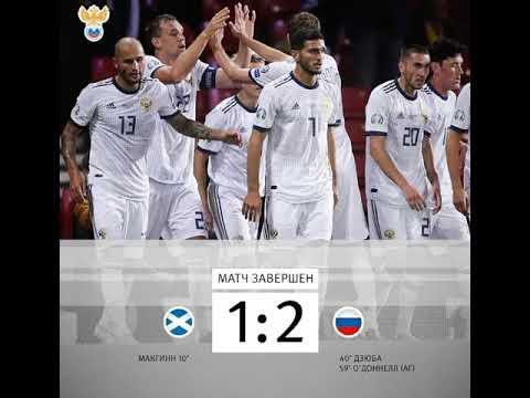 Результаты матча Шотландия - Россия(1:2) . Футбол. Отборочный матч Чемпионата Европы-2020.