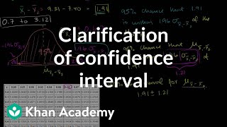 Clarification of Confidence Interval of Difference of Means