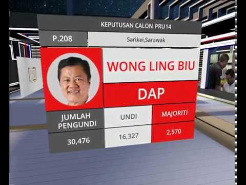 Keputusan semasa calon PRU14 Sarawak