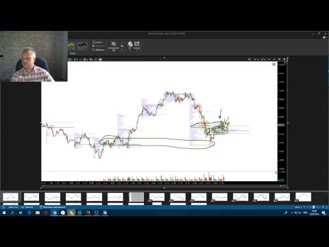 Торговля опционами на рынке сша