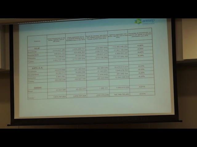 ARESEP explica devolución en cánones del servicio de agua para AyA y ESPH
