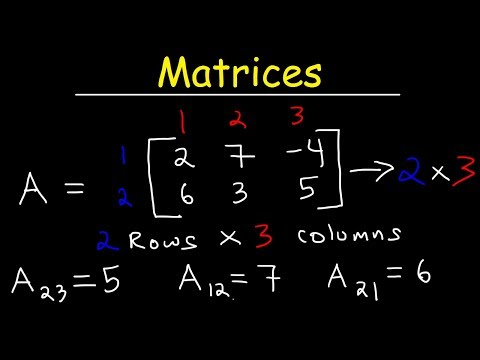 Intro to Matrices