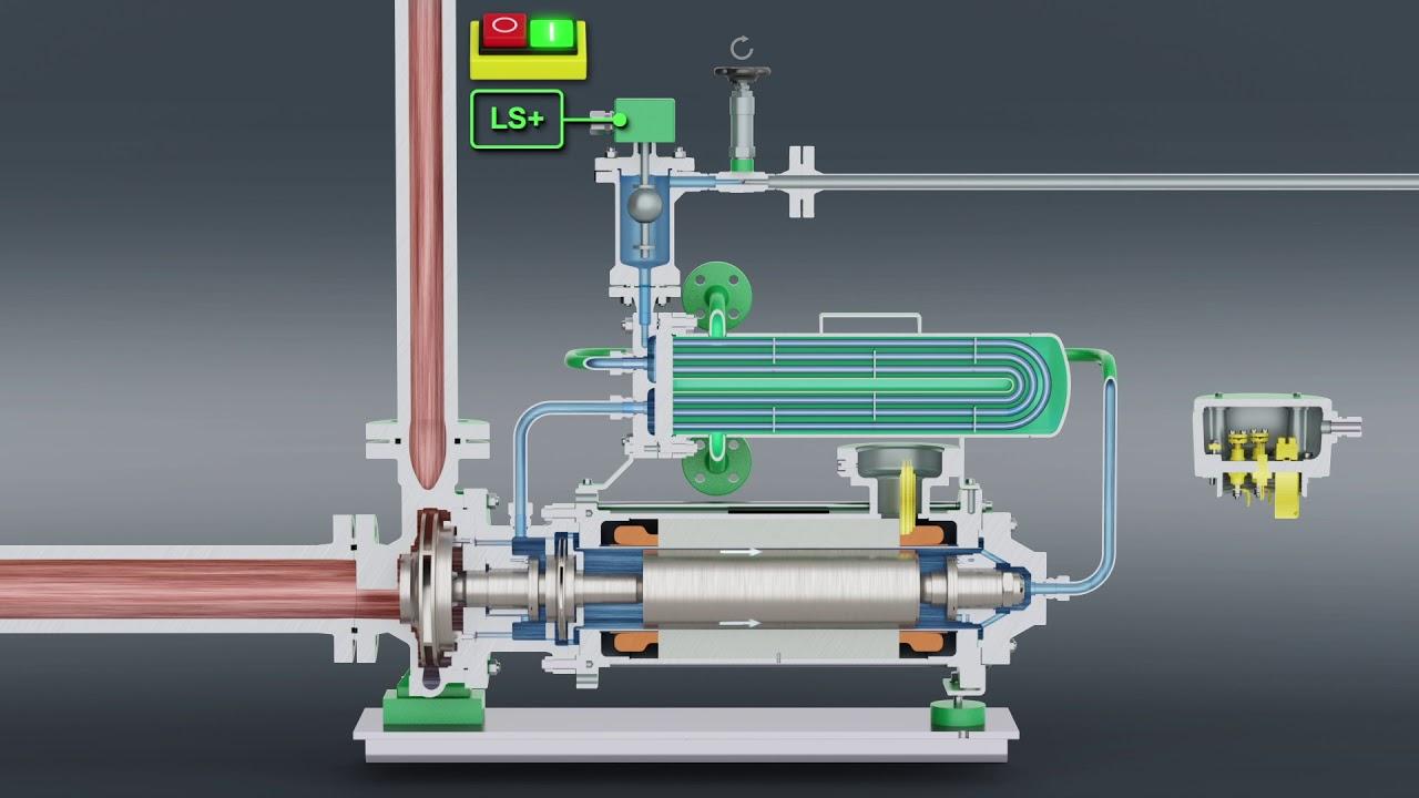 HERMETIC | Spaltrohrmotorpumpe CNK | DE