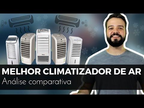 A Melhor Marca De Climatizador Do Mercado De 2018