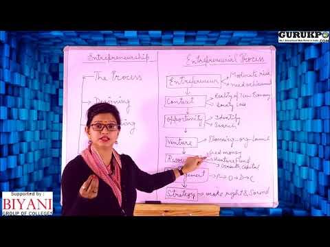 mp4 Entrepreneurship Process, download Entrepreneurship Process video klip Entrepreneurship Process