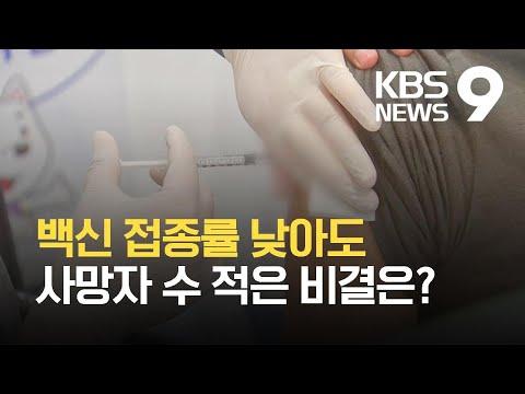 [유튜브] 100만 명당 사망자 0.7명…접종 완료율 높은 나라보다 억제