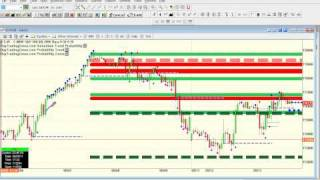 Trading Tools -  Oil Trading - Forex Trading- Emini Trading 9 13 2011