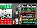 🔴⚽️Predicción y Análisis, 🔥Fecha 12 ELIMINATORIAS CONMEBOL / Triple Fecha Octubre