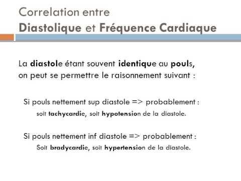 Hypertension 1 degré Étape 3 risque 3