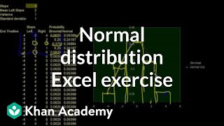 Normal Distribution Excel Exercise