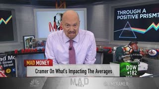 Jim Cramer: Time to do some strategic selling after a big run in the market
