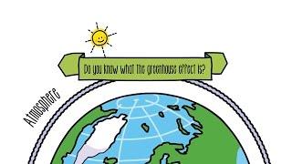 Explaining The Greenhouse Effect | Sustainability