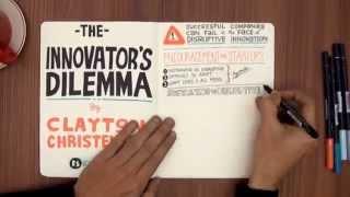 """The Innovator's Dilemma"" by Clayton Christensen book summary"