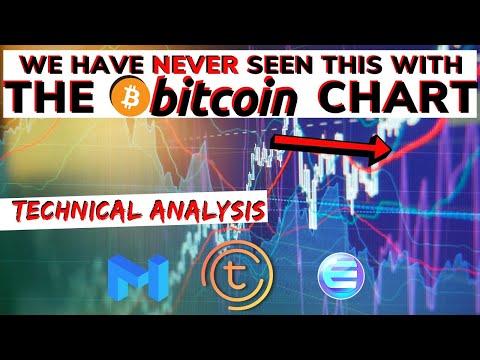 Bitcoin prekyba botsvanoje