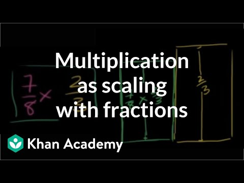 (5.NF.B.5)Fraction multiplication as scaling