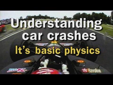 Automotive Engine - Physics and Mechanics