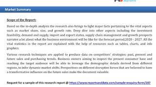 Digital Radiography Market 2020- 2027