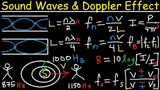 Sound Waves, Intensity Level, Decibels, Beat Frequency, Doppler Effect, Open Organ Pipe   Physics