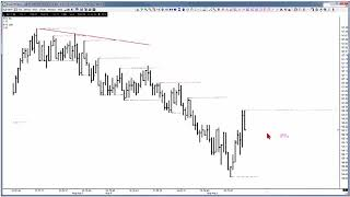 Falling off the log type trade in the Bonds (part 1)