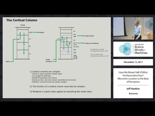 Jeff's MIT Talk: Have We Missed Half of What the Neocortex Does?