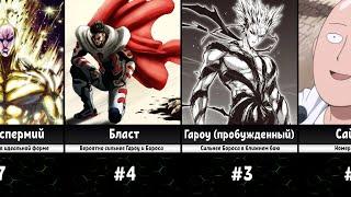 Уровень Угрозы Персонажей   Ванпанчмен / One Punch Man