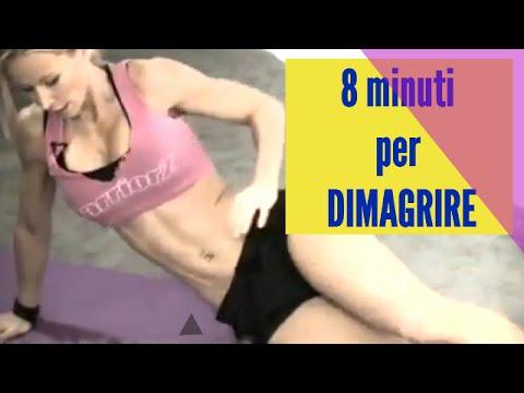 Vitamine di adekta per risposte di perdita di peso