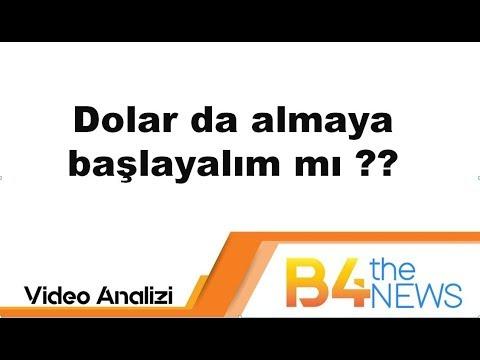 Dolar da almaya başlayalım mı ?? (видео)