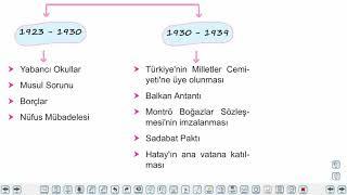 Eğitim Vadisi TYT Tarih 20.Föy Atatürk Dönemi İç ve Dış Politika Konu Anlatım Videoları