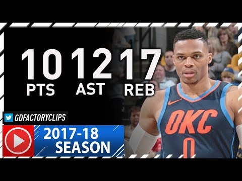 Russell Westbrook Triple-Double Full Highlights vs Pacers (2017.12.13) - 10 Pts, 12 Ast. 17 Reb