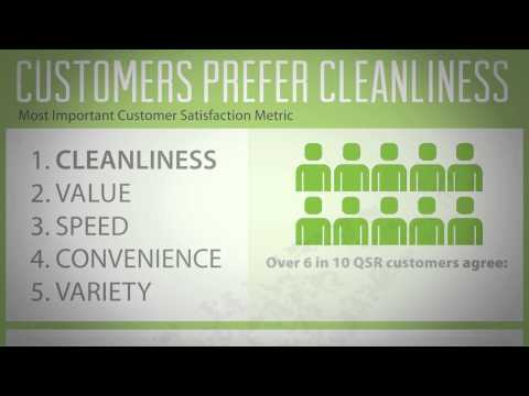 Customers Prefea Cleanliness
