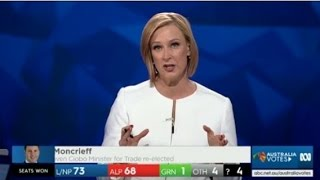 Election Night - Australian Federal Election 2016