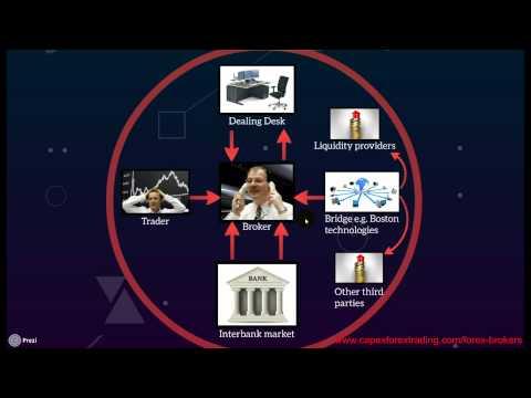 График сложности сети биткоин
