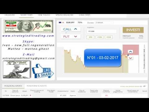 Video trading sulle notizie