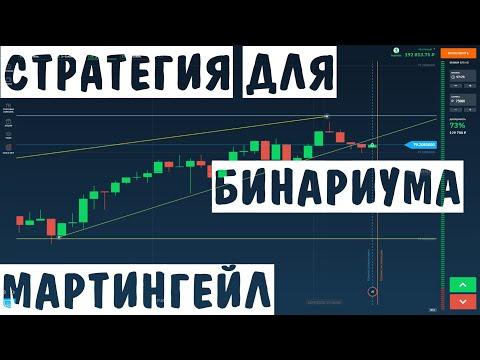 Индикаторы tradingview для бинарных опционов