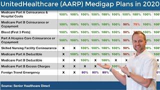 United Healthcare (AARP) Medicare Supplement Plans in 2020 - AARP Medigap