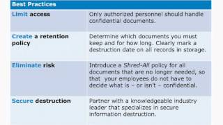 HIPAA & HITECH: What you need to know