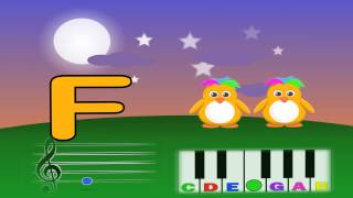 How to Play Twinkle Twinkle Little Star🌟(Part 3)