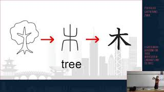 How I learned 2000 Chinese characters in 50 days, and you can too - Pablo Román   PG 2018