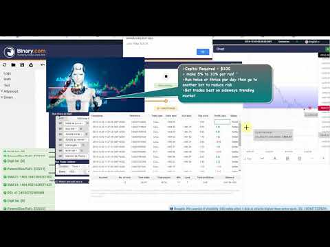 Forum trading online