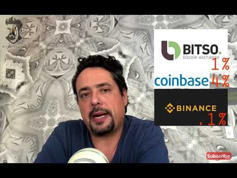 Bitcoin preț usd