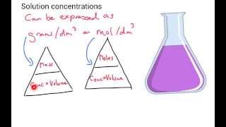 Moles And Solutions Calculations.. - IGCSE Chemistry