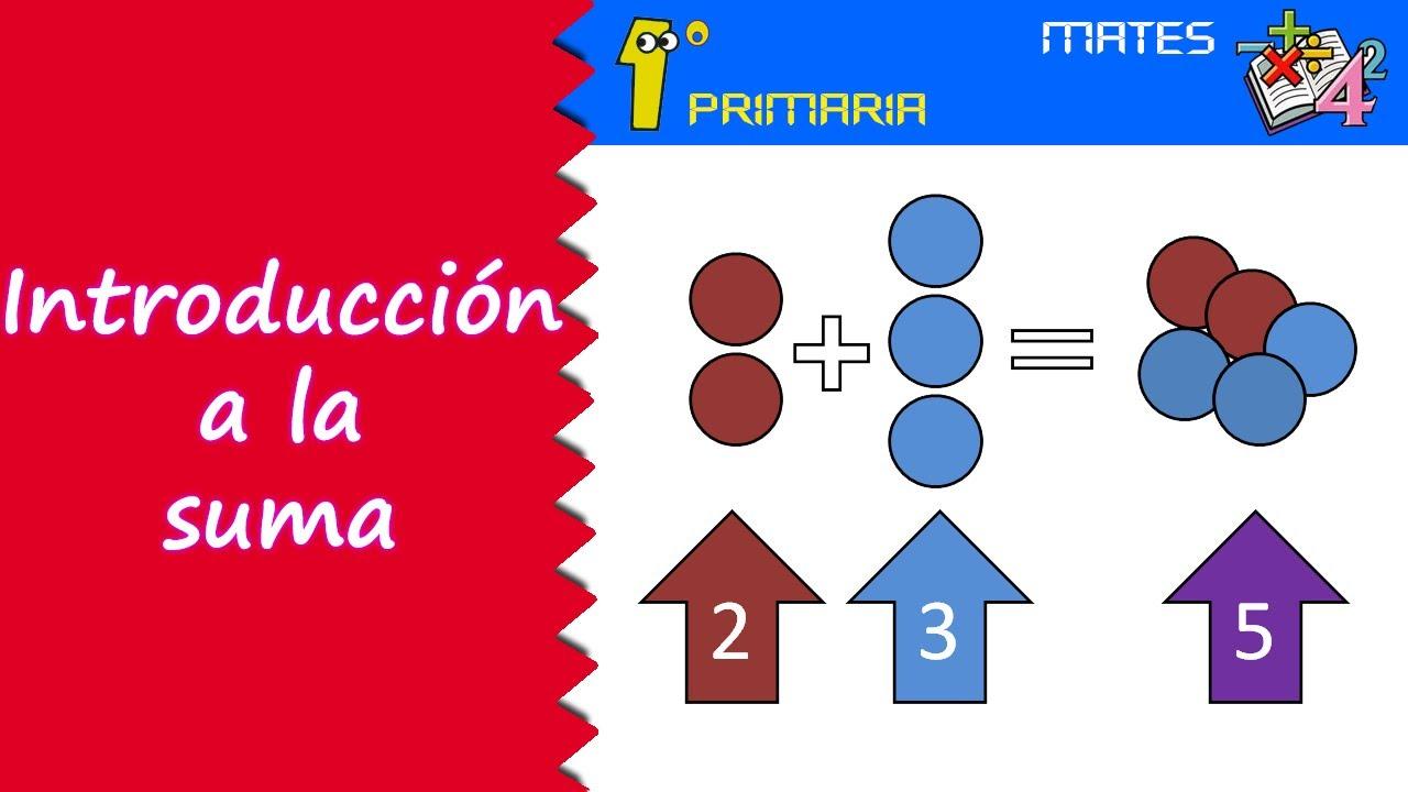 Matemáticas. 1º Primaria. Tema 2: Introducción a la suma
