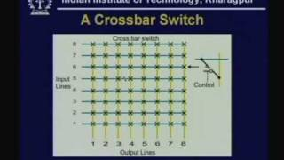 Lecture -18 Switching Techniques Circuit Switching