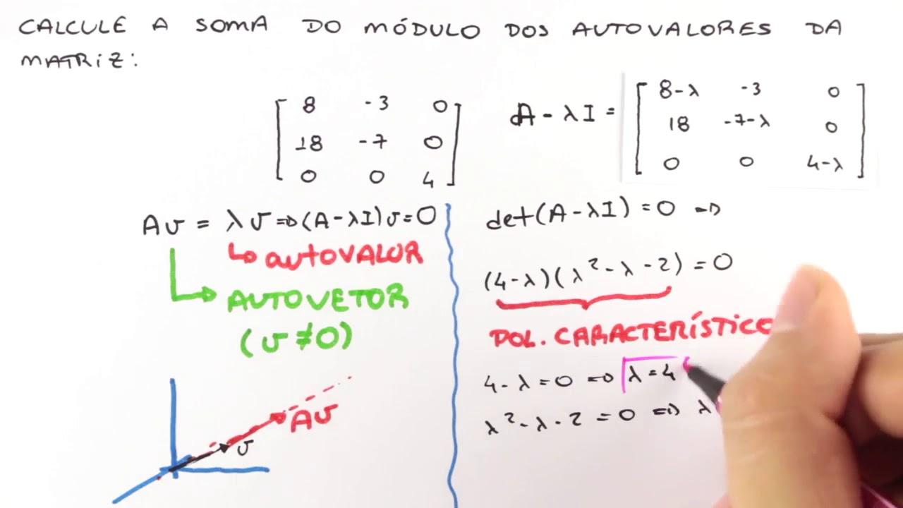 Aulão de Autovalores, Autovetores e Diagonalização