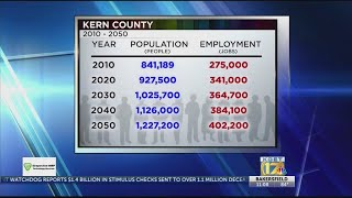 Kern County, pop. 1 million? Inexorable growth, knocked off stride by oil plunge, could soon be back