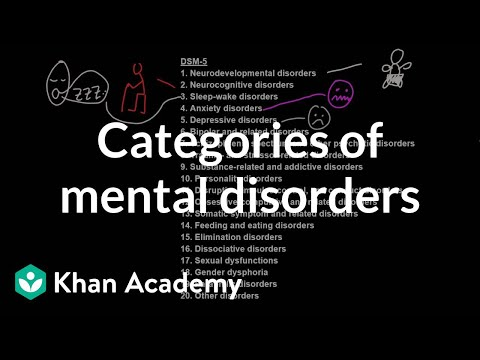 bc3d9c31cbee Categories of mental disorders (video)